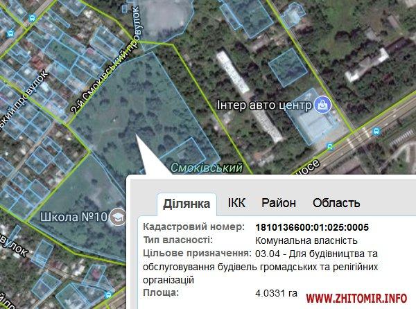 Влада Житомира хоче віддати 5 га Смоківського парку в постійне користування парафії УПЦ МП
