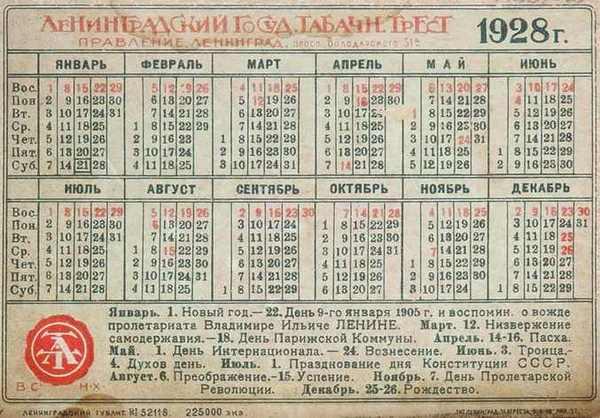 Неправильне Різдво. Який календар (НЕ) бреше?